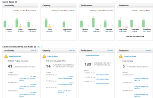 OnCommand Unified Manager Dashboard