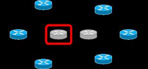 BLOG_RR_Client-Non-Clientr