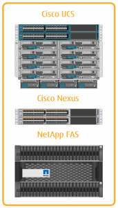 FlexPod Datacenter