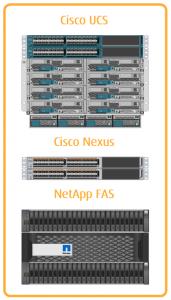 FlexPod Datacenter