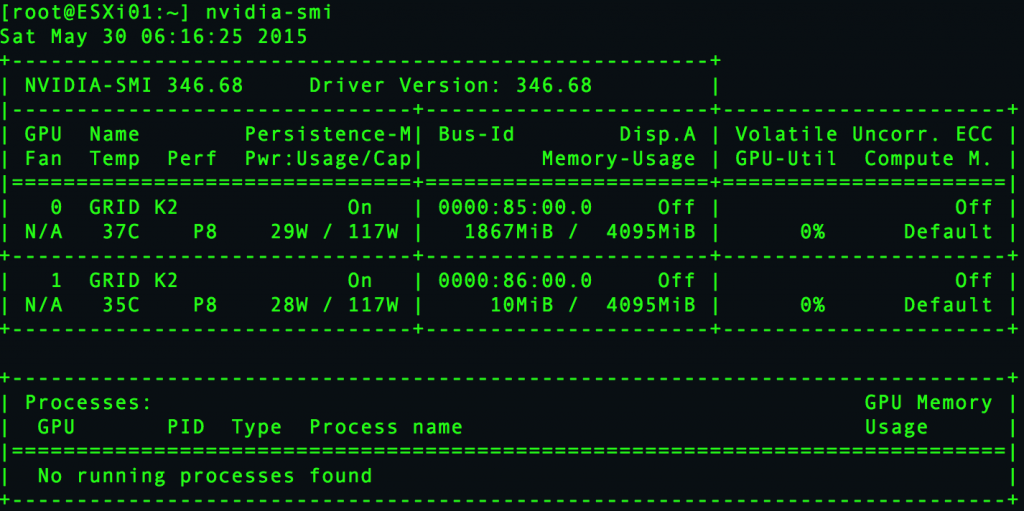 GPU Manager 1