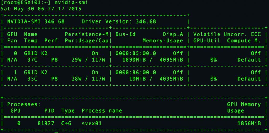 GPU Manager 2