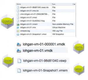 vSphere Web Client: Ansicht einer VM auf Basis von VVols