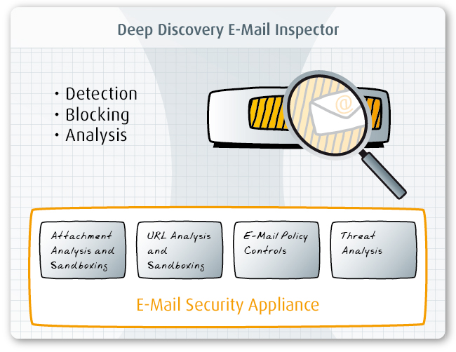 email_security_appliance_01
