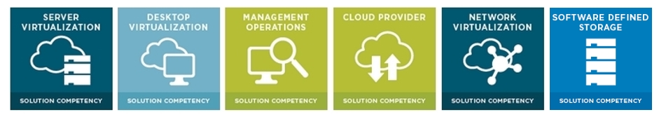 teamix-vmware-solution-competencies
