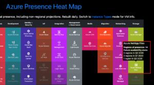 Azure Presence Heat Map